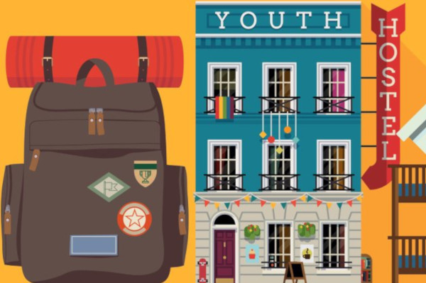 Cork Hostels